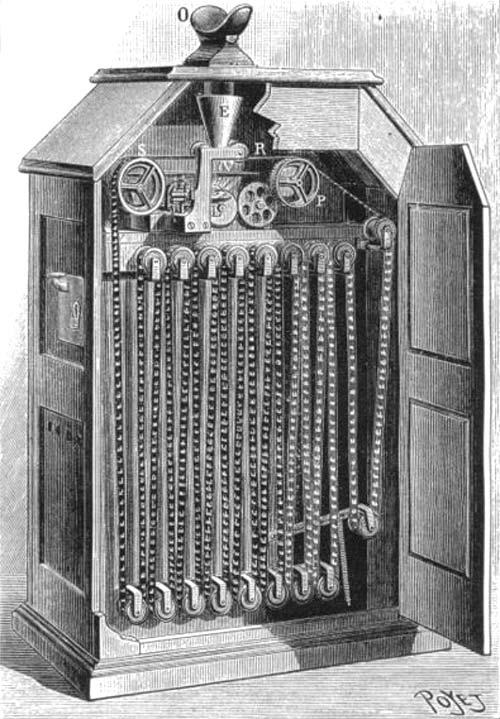 Schéma du kinetoscope